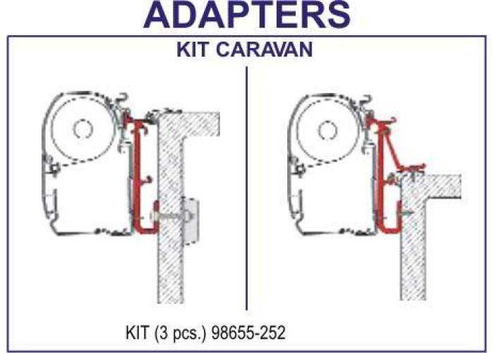 Набір Caravan Fiamma